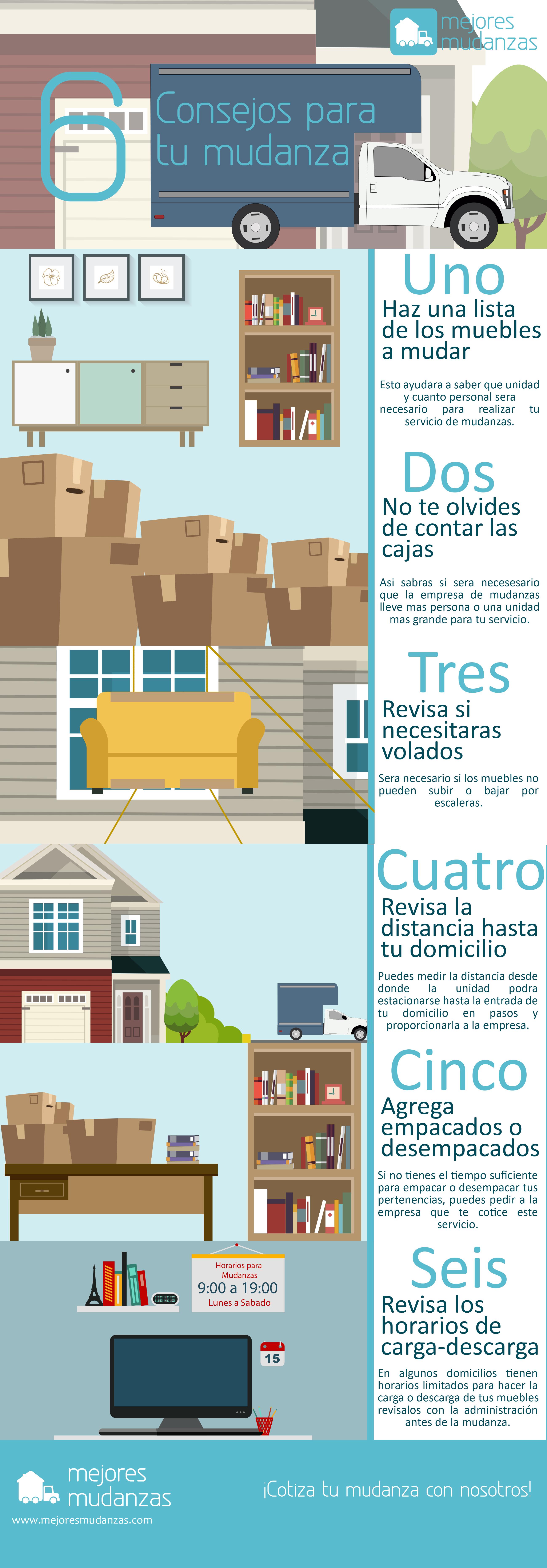 Infografía Mudanza DF