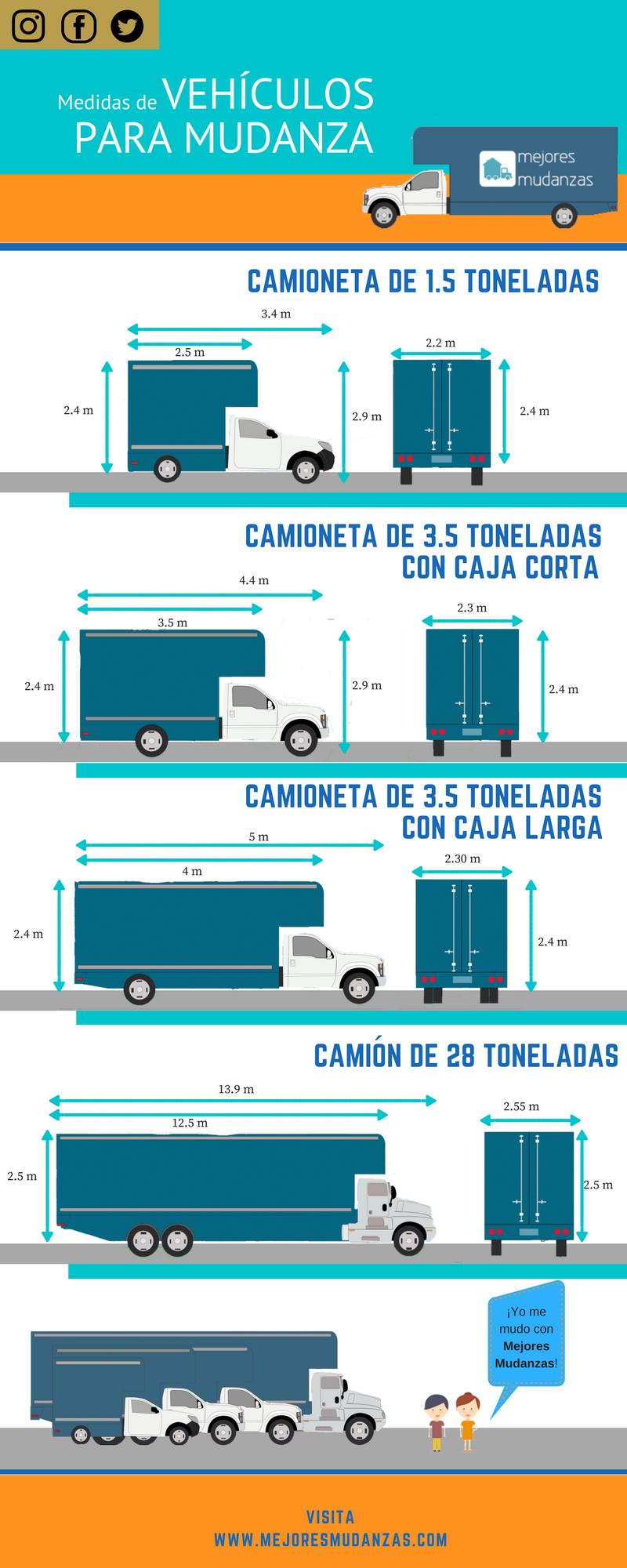 camion de mudanza