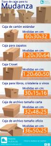 Infografia- servicios de mudanzas